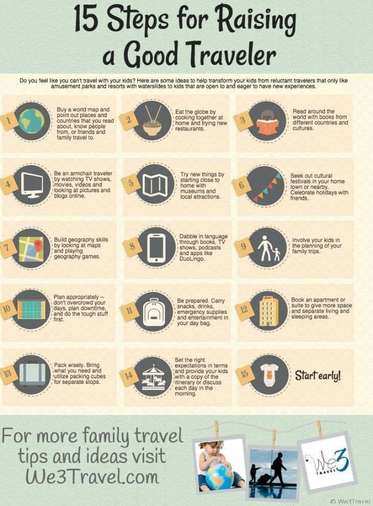 Travel Tips for Your Family Inspirational Family Travel Tips 15 Steps for Raising A Good Traveler